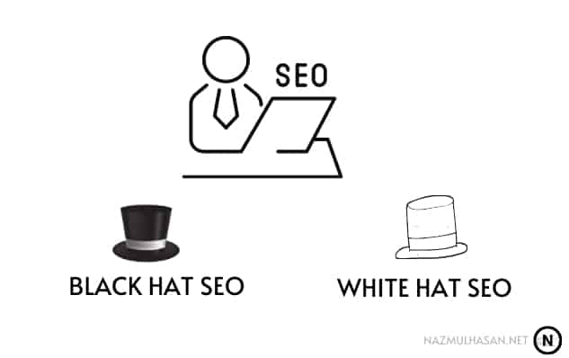 Black hat SEO—Breaking the rules of SEO and use black hat tactics