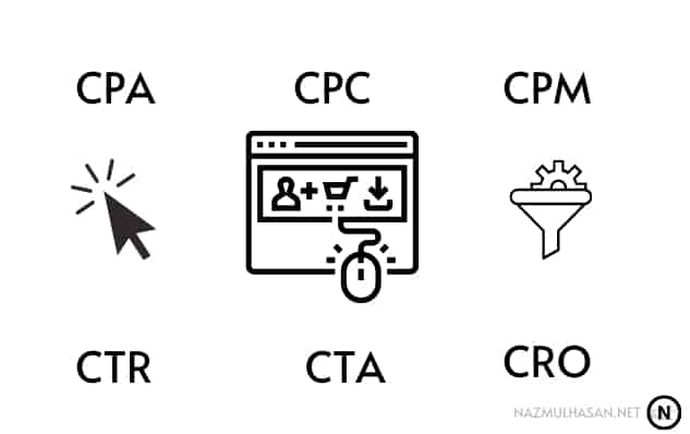 CPA  CPC CPM CTR CTA CRO