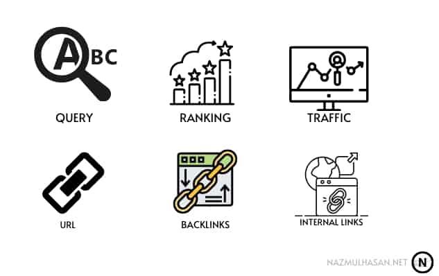 Query, Ranking, Traffic, URL, Backlinks, Internal links